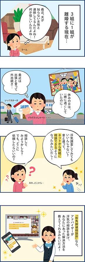 4コマ漫画(最近行動がおかしい。浮気してるの?)